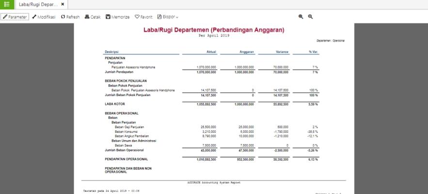 Pentingnya Budgeting pada Keuangan Perusahaan 6